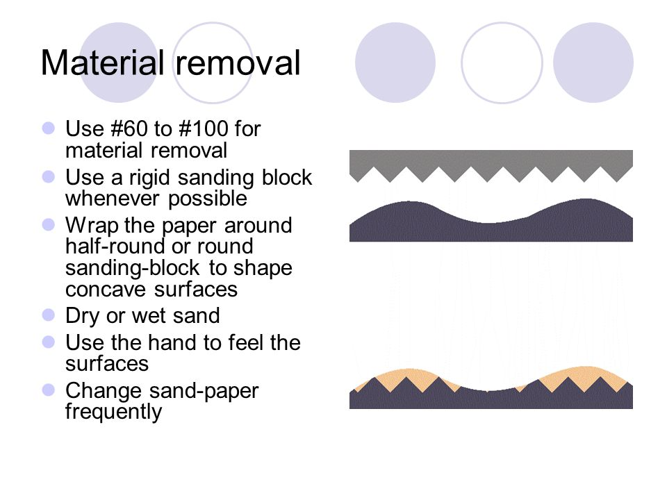 Material removal Use #60 to #100 for material removal Use a rigid sanding block whenever possible Wrap the paper around half-round or round sanding-block to shape concave surfaces Dry or wet sand Use the hand to feel the surfaces Change sand-paper frequently